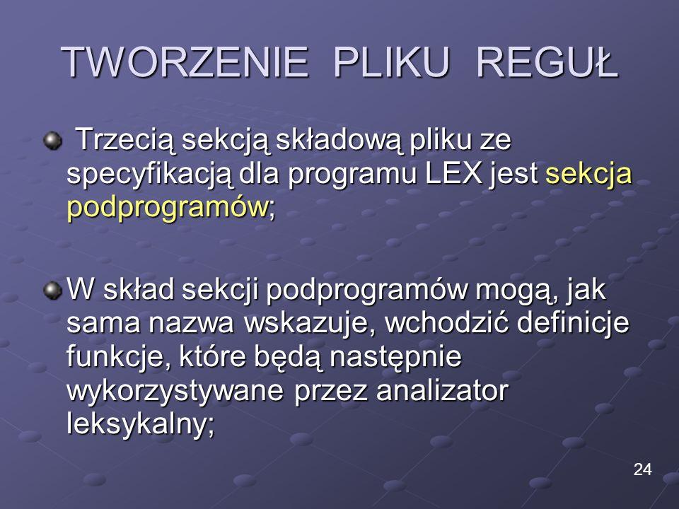 TWORZENIE PLIKU REGUŁ Trzecią sekcją składową pliku ze specyfikacją dla programu LEX jest sekcja podprogramów;