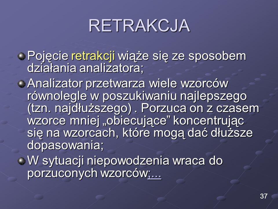 RETRAKCJA Pojęcie retrakcji wiąże się ze sposobem działania analizatora;