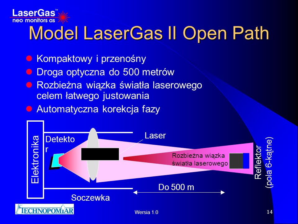 Model LaserGas II Open Path