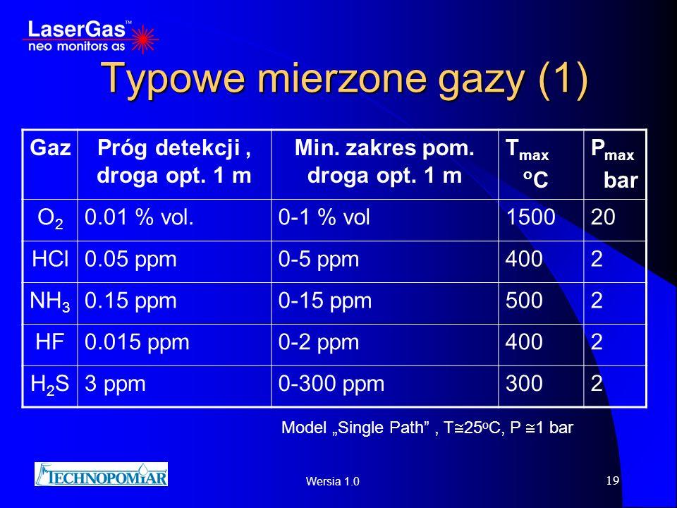 Typowe mierzone gazy (1)