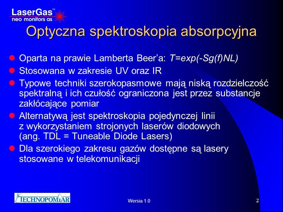 Optyczna spektroskopia absorpcyjna