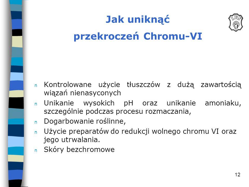 Jak uniknąć przekroczeń Chromu-VI