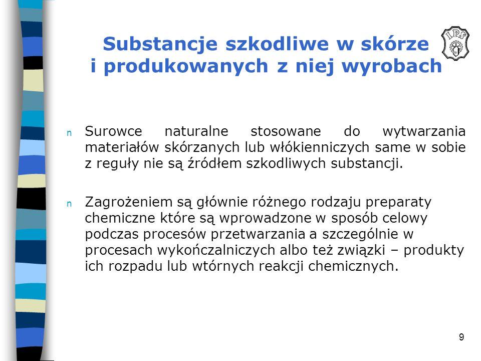 Substancje szkodliwe w skórze i produkowanych z niej wyrobach