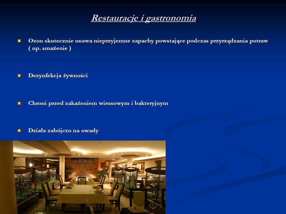 Restauracje i gastronomia
