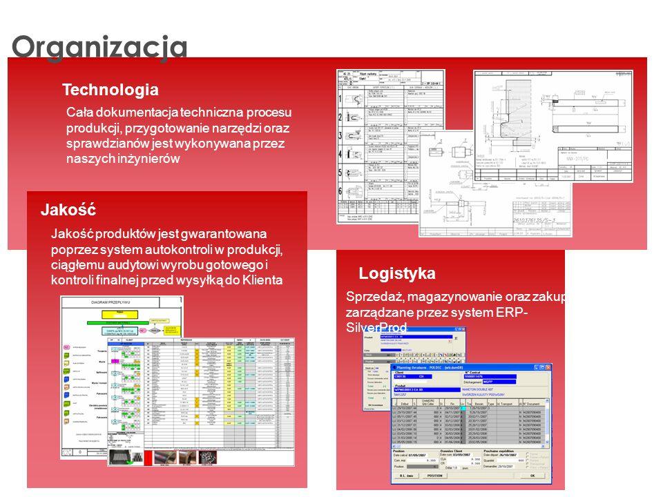 Organizacja Technologia Jakość Logistyka