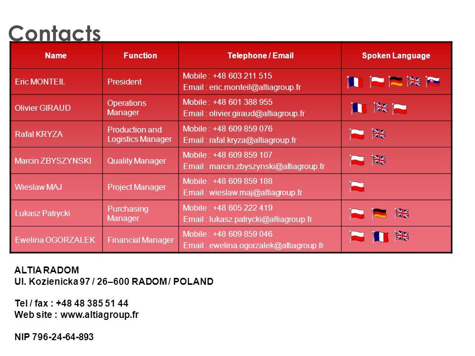 Contacts ALTIA RADOM Ul. Kozienicka 97 / 26–600 RADOM / POLAND