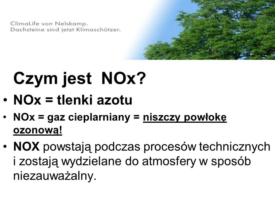 NOx = tlenki azotu Czym jest NOx