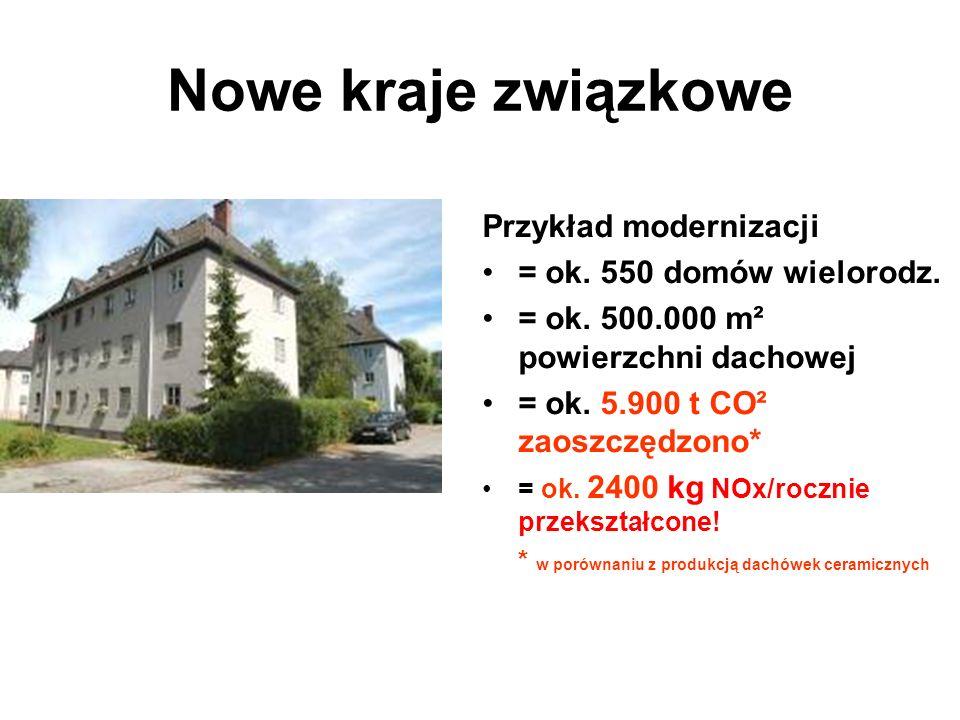 Nowe kraje związkowe Przykład modernizacji = ok. 550 domów wielorodz.