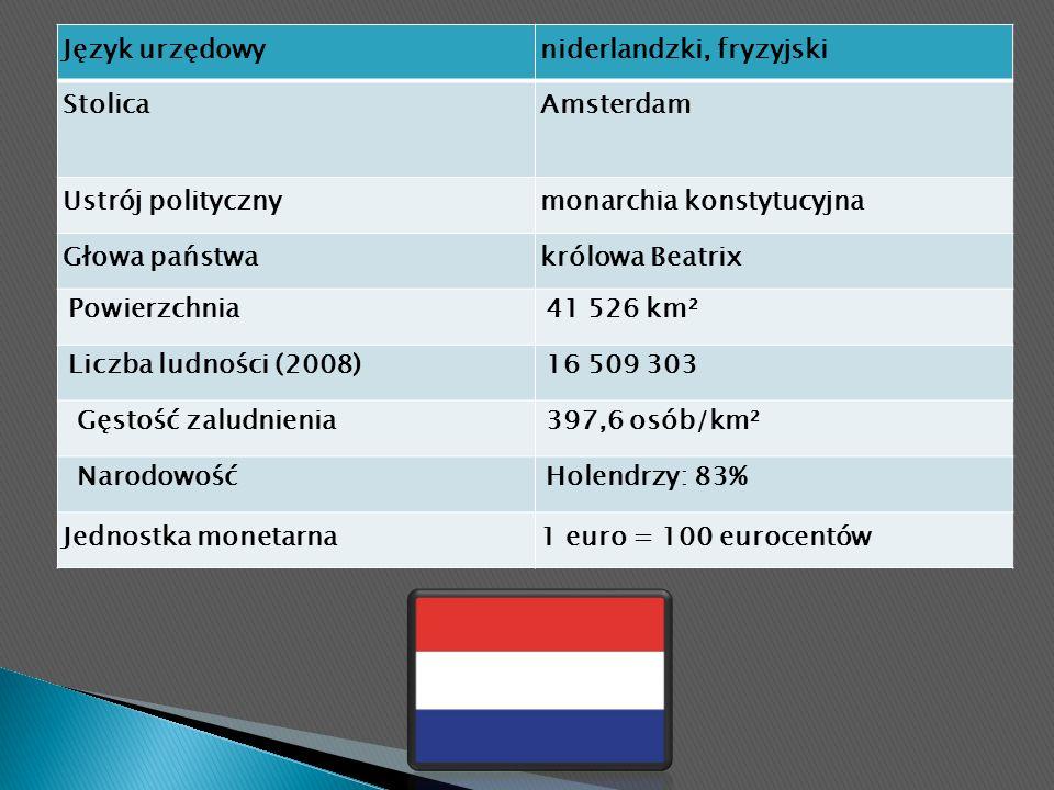 Język urzędowy niderlandzki, fryzyjski. Stolica. Amsterdam Ustrój polityczny. monarchia konstytucyjna.