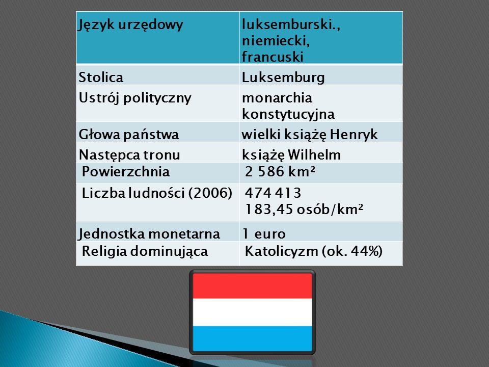 Język urzędowy luksemburski., niemiecki, francuski. Stolica. Luksemburg. Ustrój polityczny. monarchia konstytucyjna.