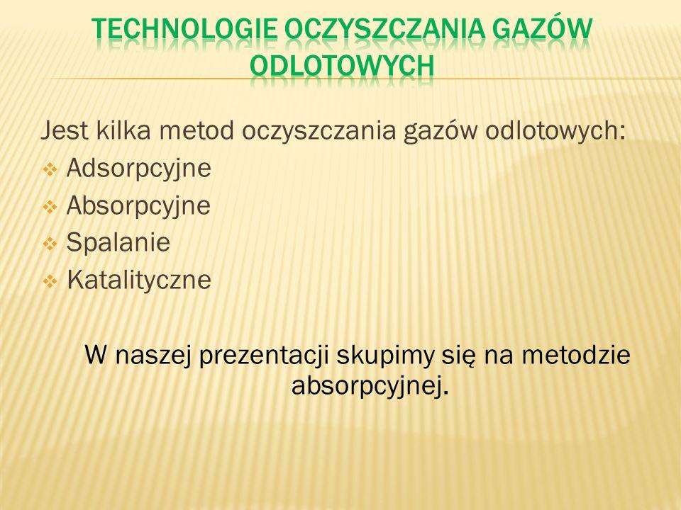 Technologie oczyszczania gazów odlotowych