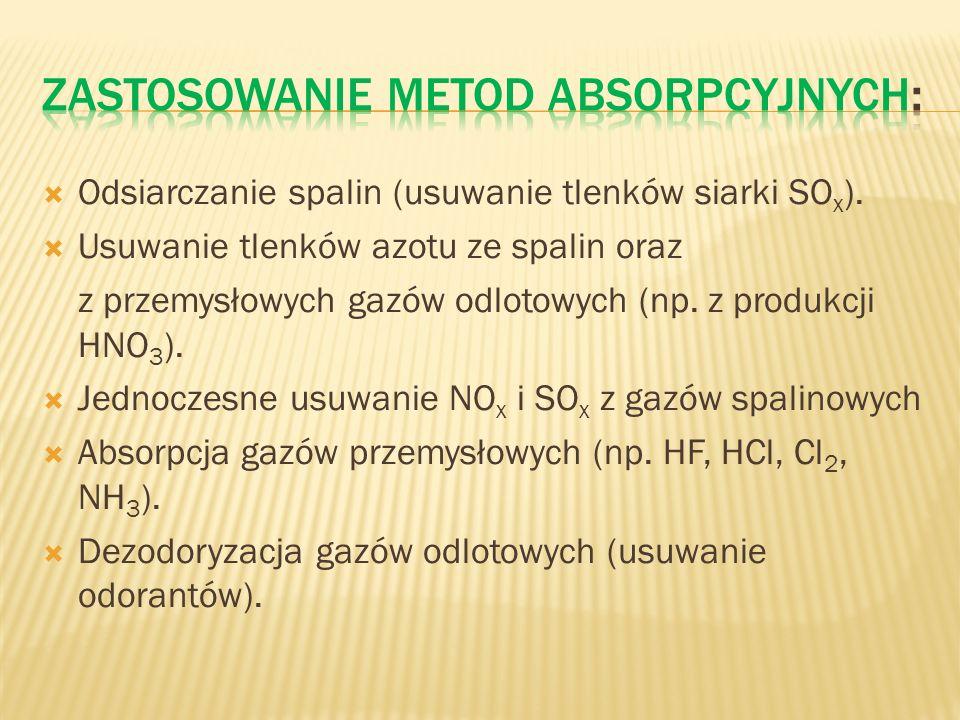 Zastosowanie metod absorpcyjnych: