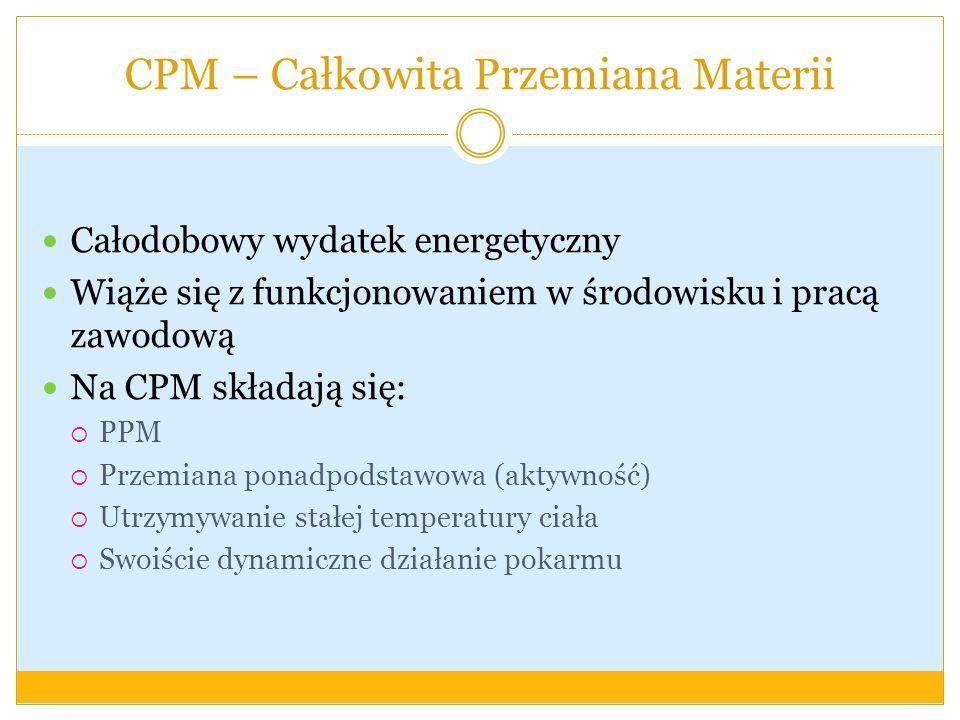 CPM – Całkowita Przemiana Materii