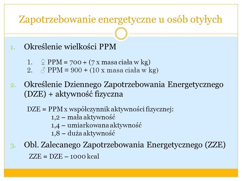 Zapotrzebowanie energetyczne u osób otyłych