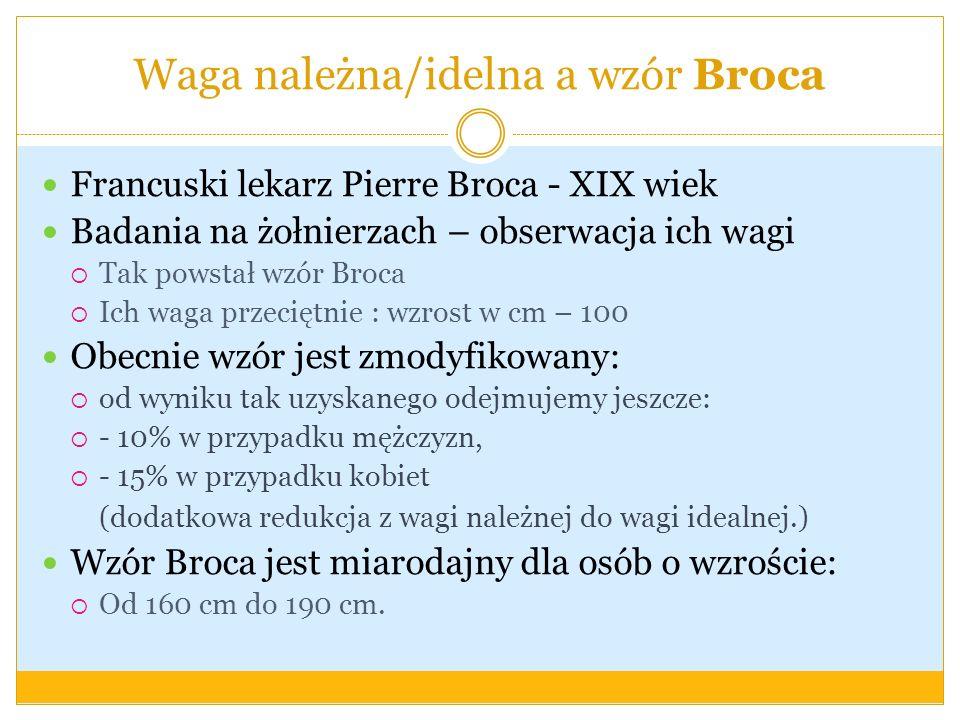 Waga należna/idelna a wzór Broca