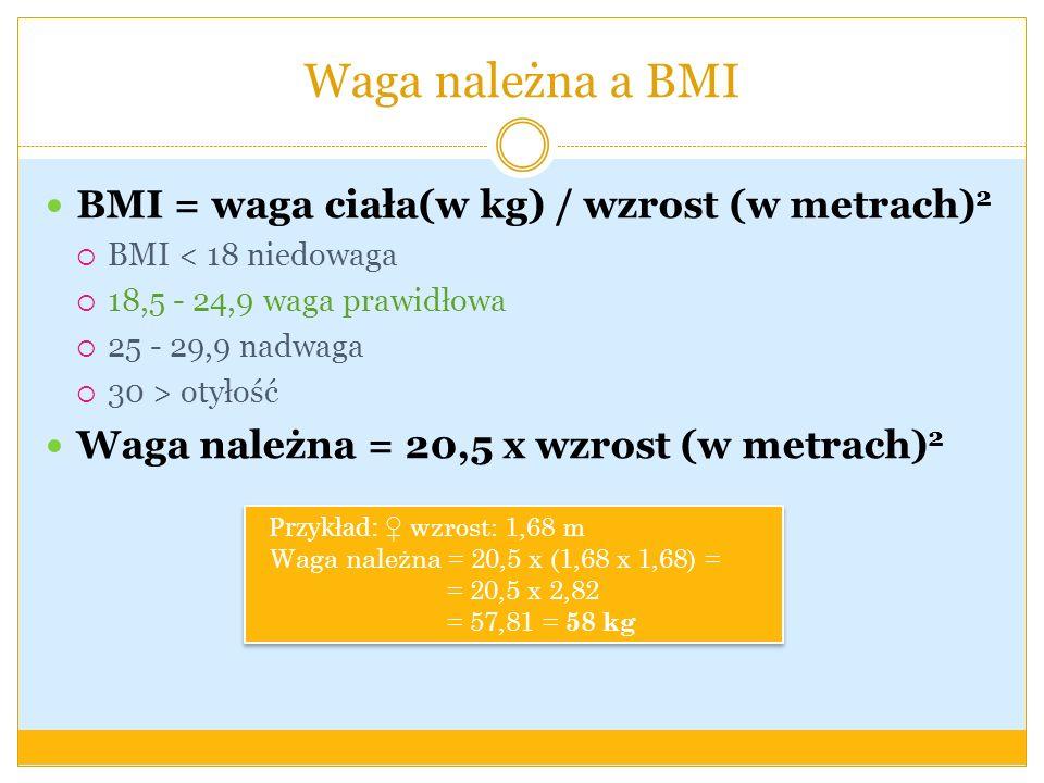 Waga należna a BMI BMI = waga ciała(w kg) / wzrost (w metrach)2