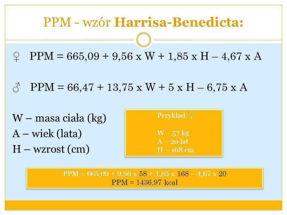 PPM - wzór Harrisa-Benedicta: