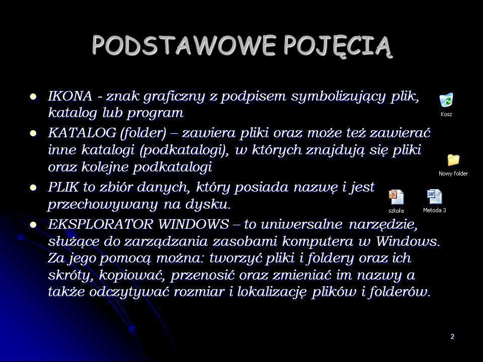 PODSTAWOWE POJĘCIĄ IKONA - znak graficzny z podpisem symbolizujący plik, katalog lub program.