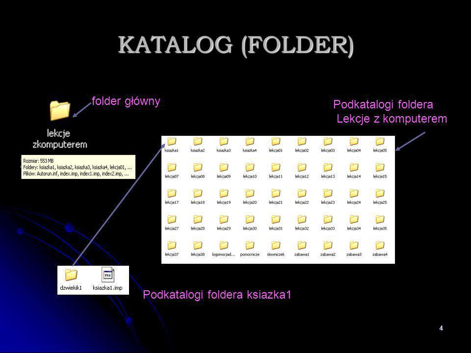 KATALOG (FOLDER) folder główny Podkatalogi foldera Lekcje z komputerem