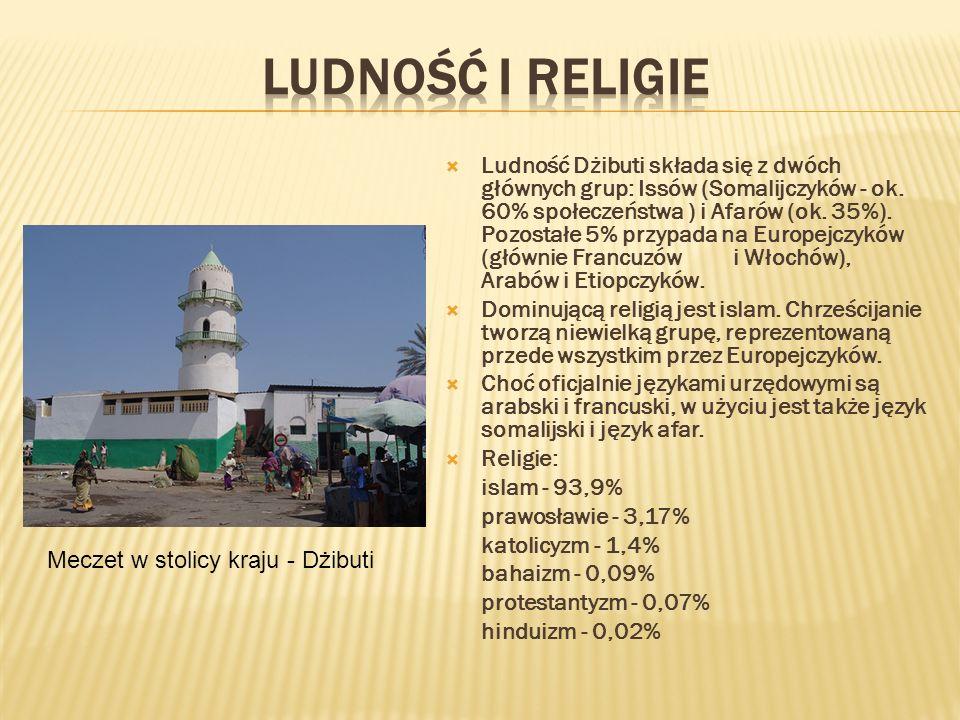 Ludność i religie