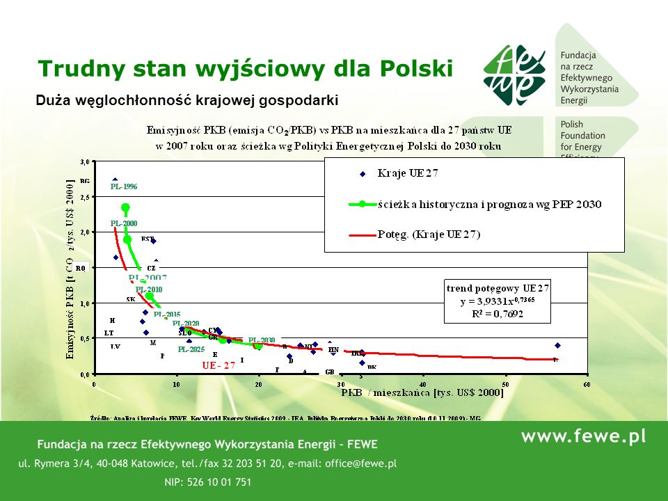 Trudny stan wyjściowy dla Polski