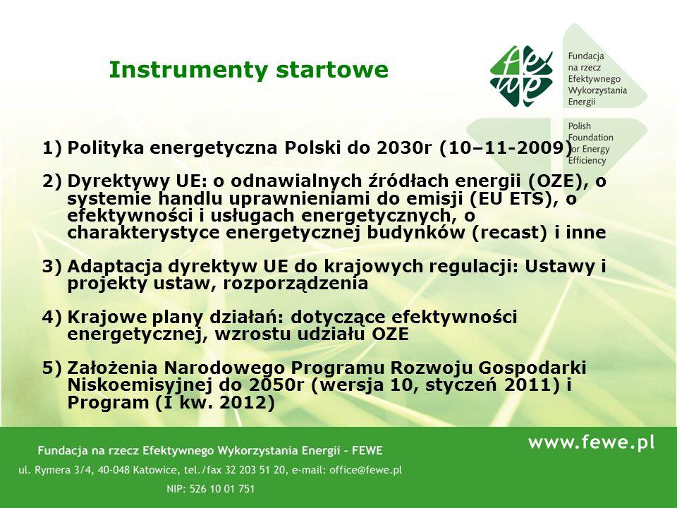 Instrumenty startowePolityka energetyczna Polski do 2030r (10–11-2009)
