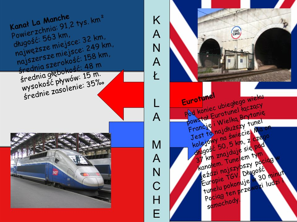 K A N Ł L M C H E Kanał La Manche Powierzchnia: 91,2 tys. km²