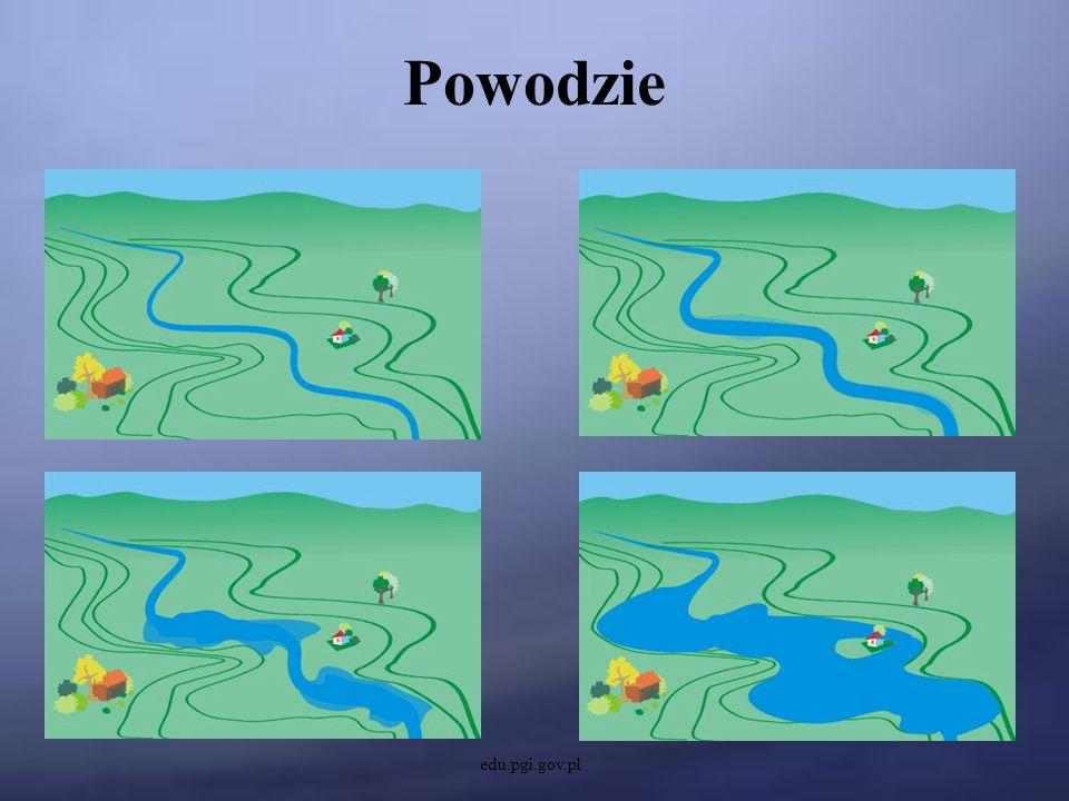 Powodzie edu.pgi.gov.pl