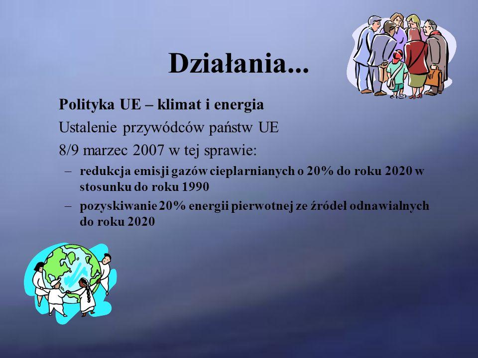 Działania... Polityka UE – klimat i energia