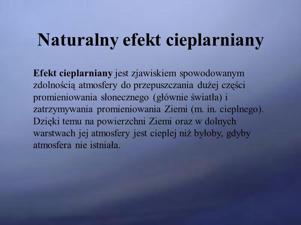 Naturalny efekt cieplarniany