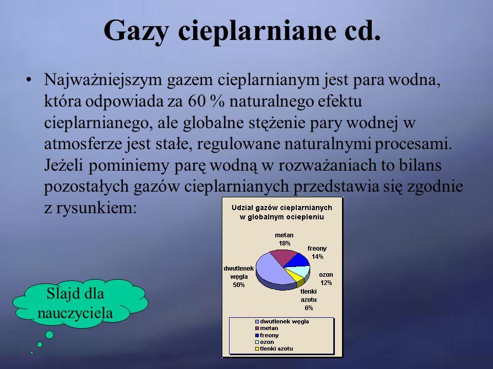 Gazy cieplarniane cd.