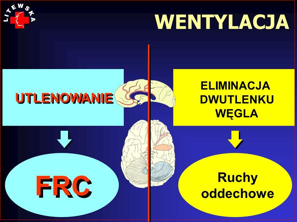 WENTYLACJA UTLENOWANIE ELIMINACJA DWUTLENKU WĘGLA FRC Ruchy oddechowe