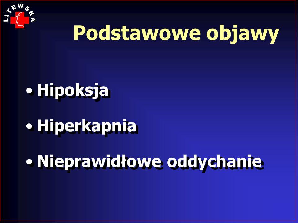 Podstawowe objawy Hipoksja Hiperkapnia Nieprawidłowe oddychanie