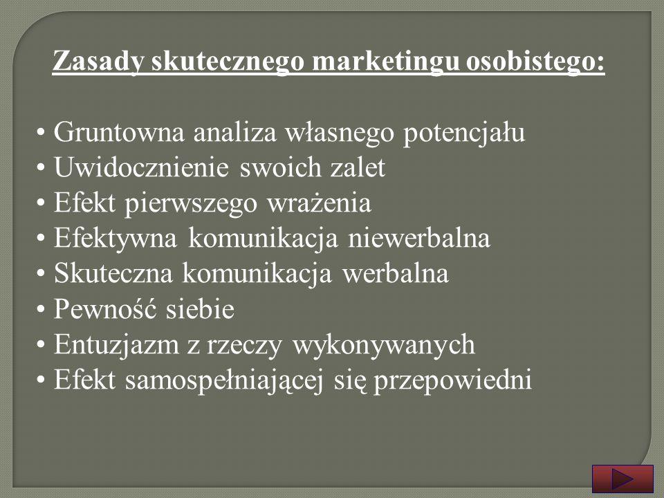 Zasady skutecznego marketingu osobistego: