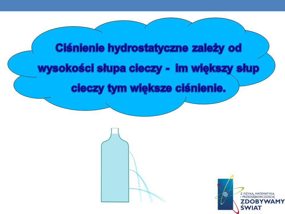Ciśnienie hydrostatyczne zależy od wysokości słupa cieczy - im większy słup cieczy tym większe ciśnienie.