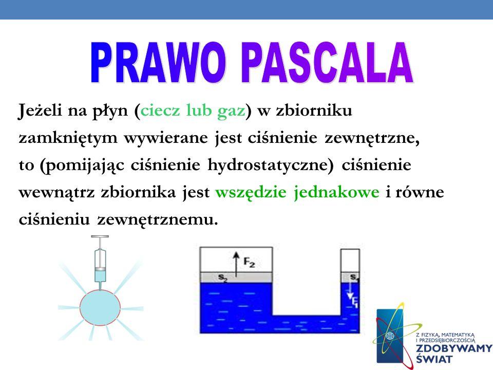 PRAWO PASCALA Jeżeli na płyn (ciecz lub gaz) w zbiorniku