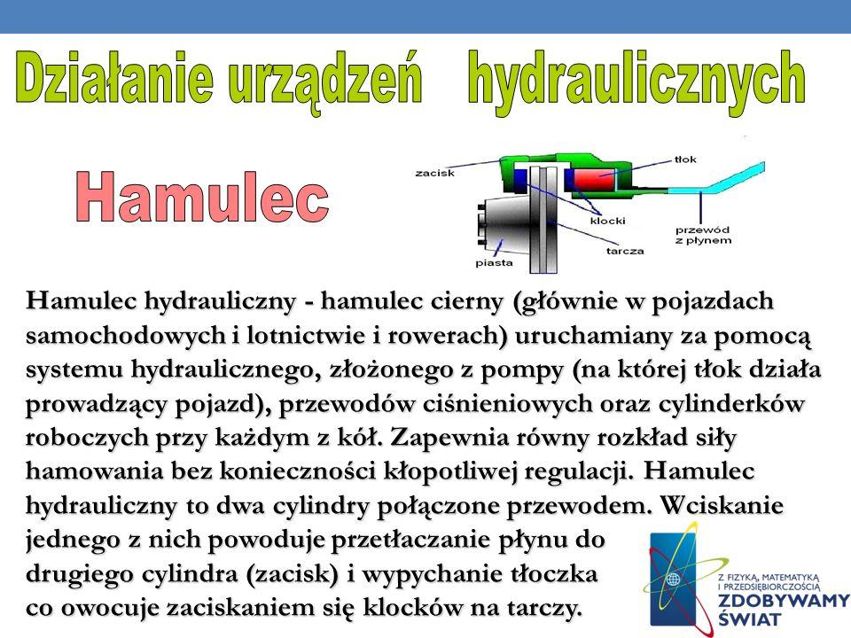 Działanie urządzeń hydraulicznych Hamulec