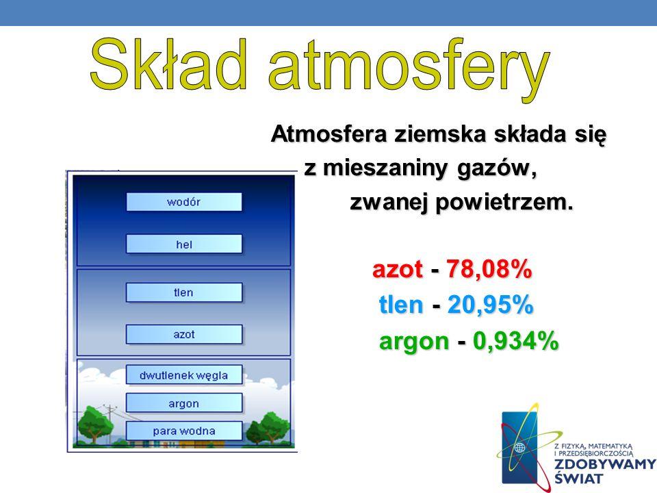 Skład atmosfery azot - 78,08% tlen - 20,95% argon - 0,934%