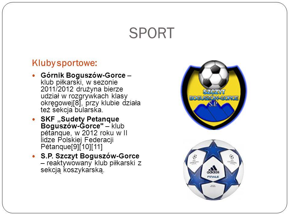 SPORT Kluby sportowe:
