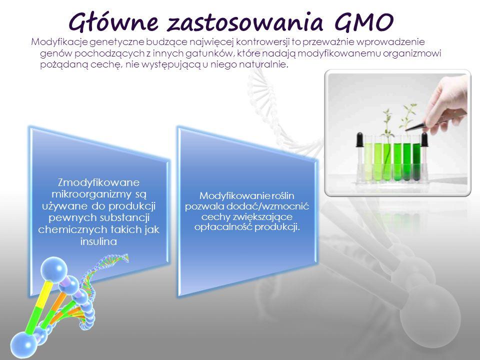 Główne zastosowania GMO
