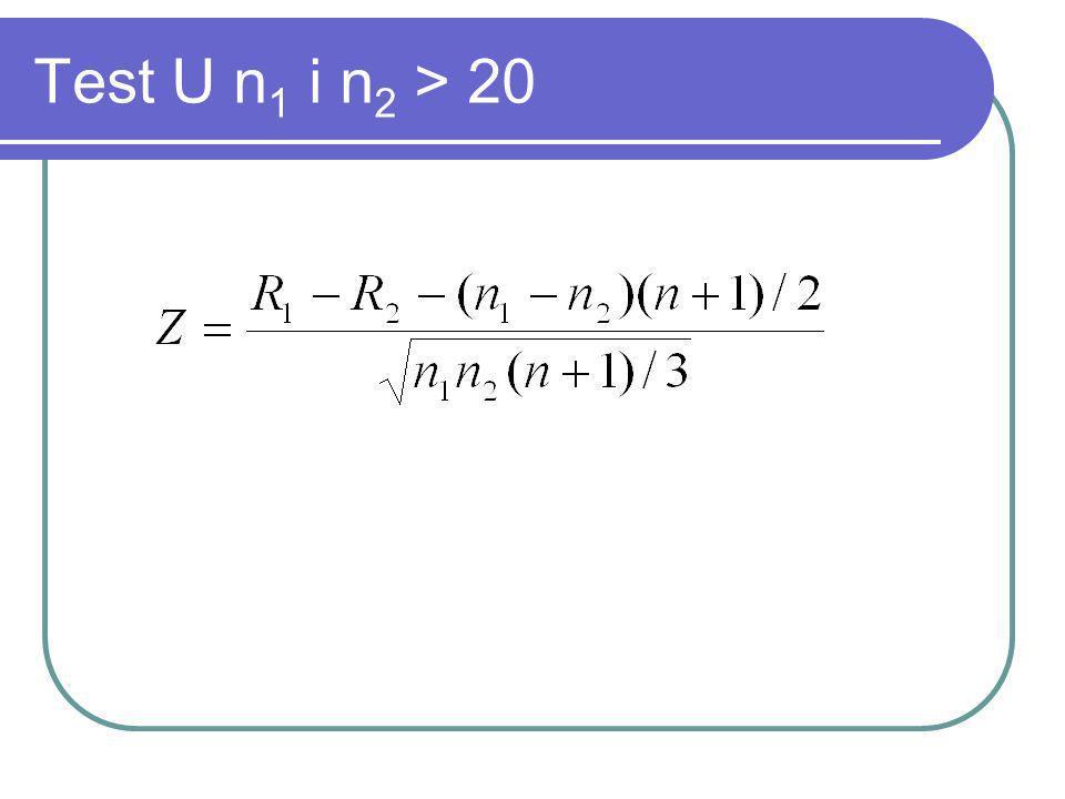 Test U n1 i n2 > 20