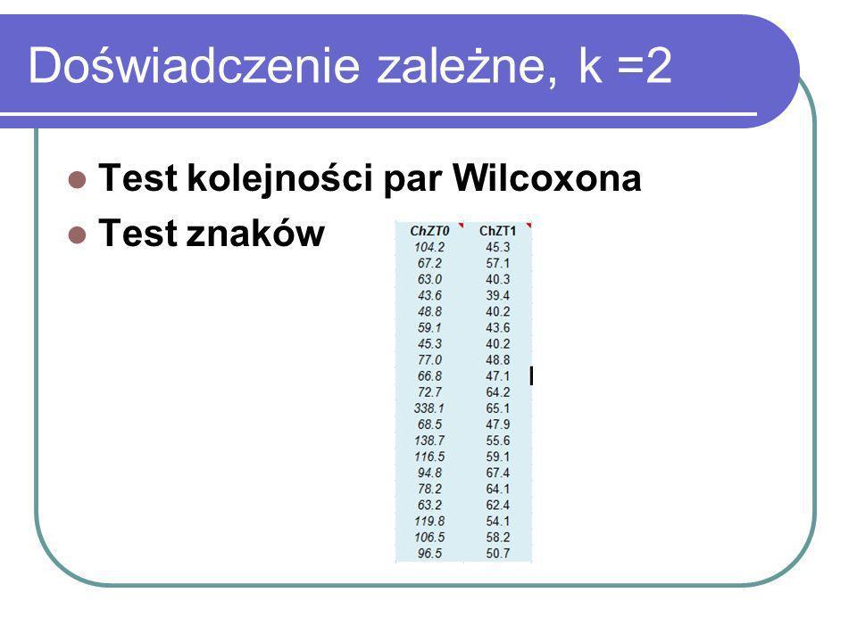 Doświadczenie zależne, k =2
