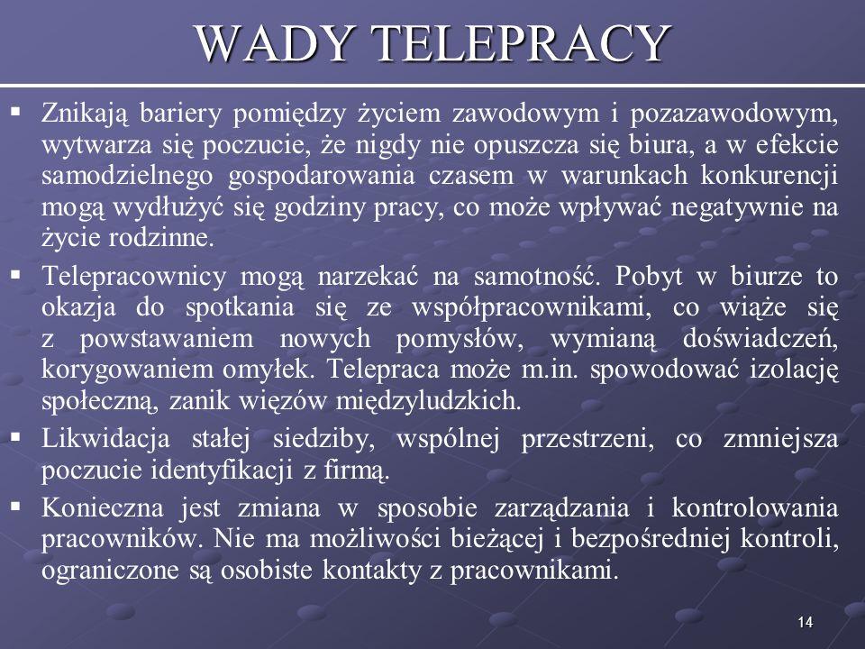 WADY TELEPRACY