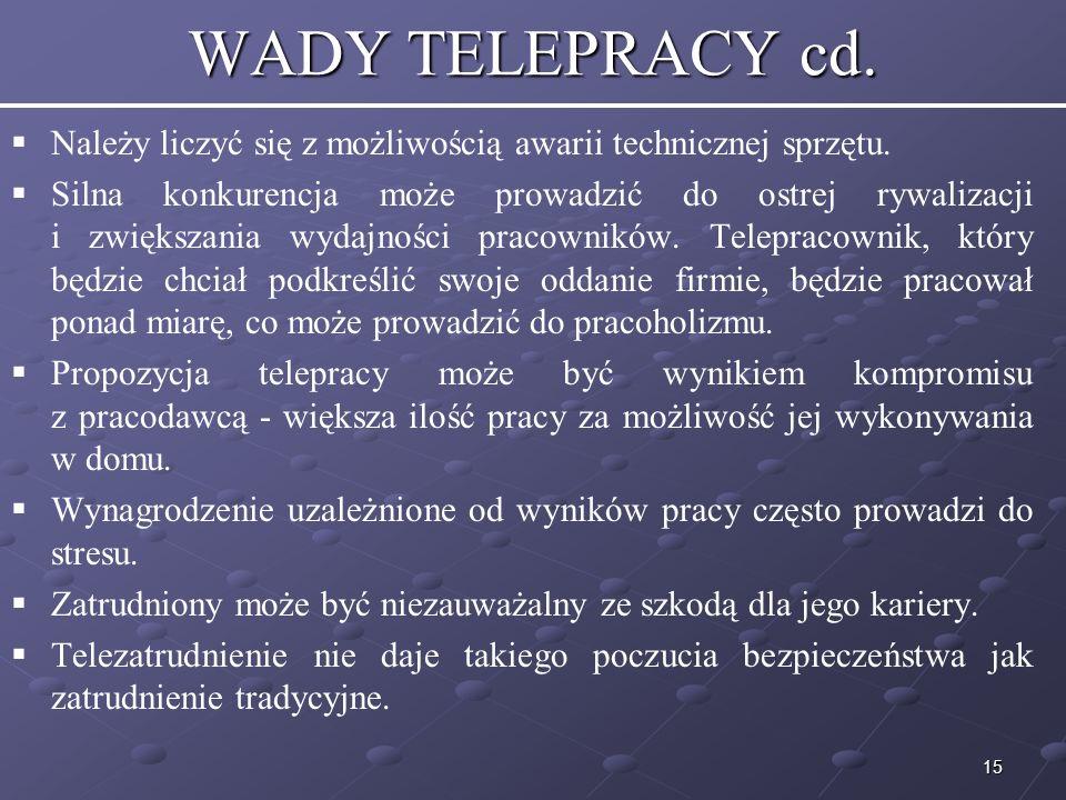 WADY TELEPRACY cd. Należy liczyć się z możliwością awarii technicznej sprzętu.