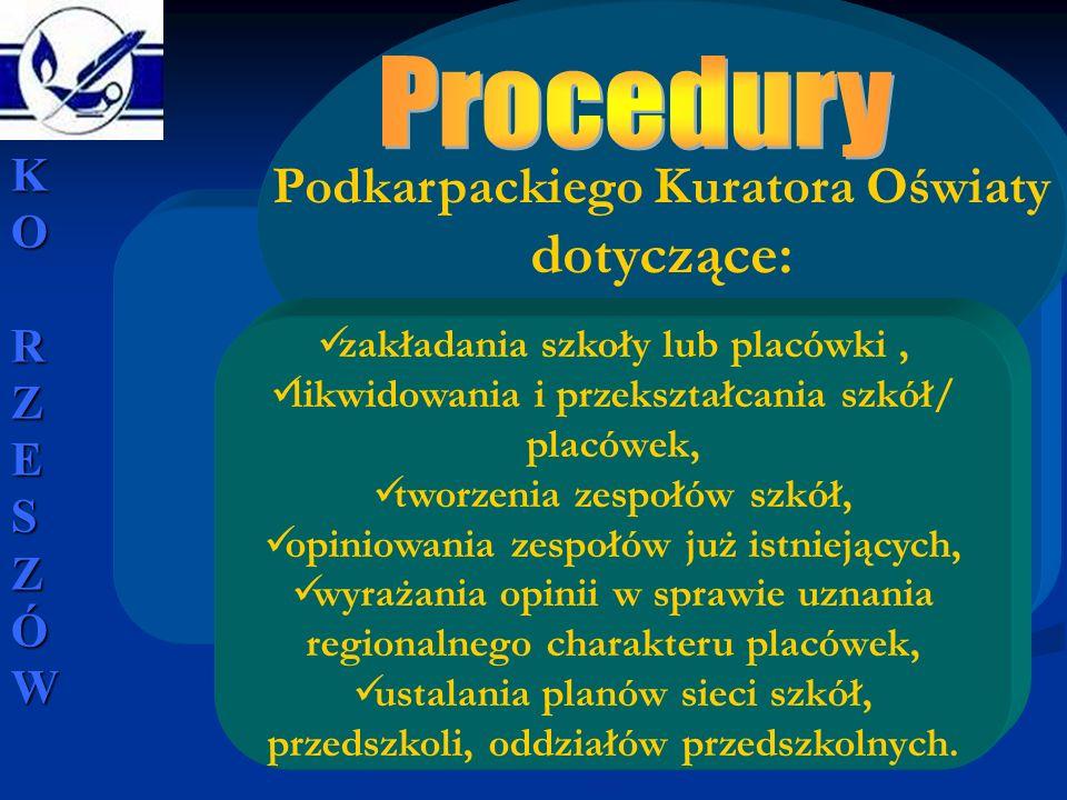 dotyczące: Procedury Podkarpackiego Kuratora Oświaty KO RZESZÓW