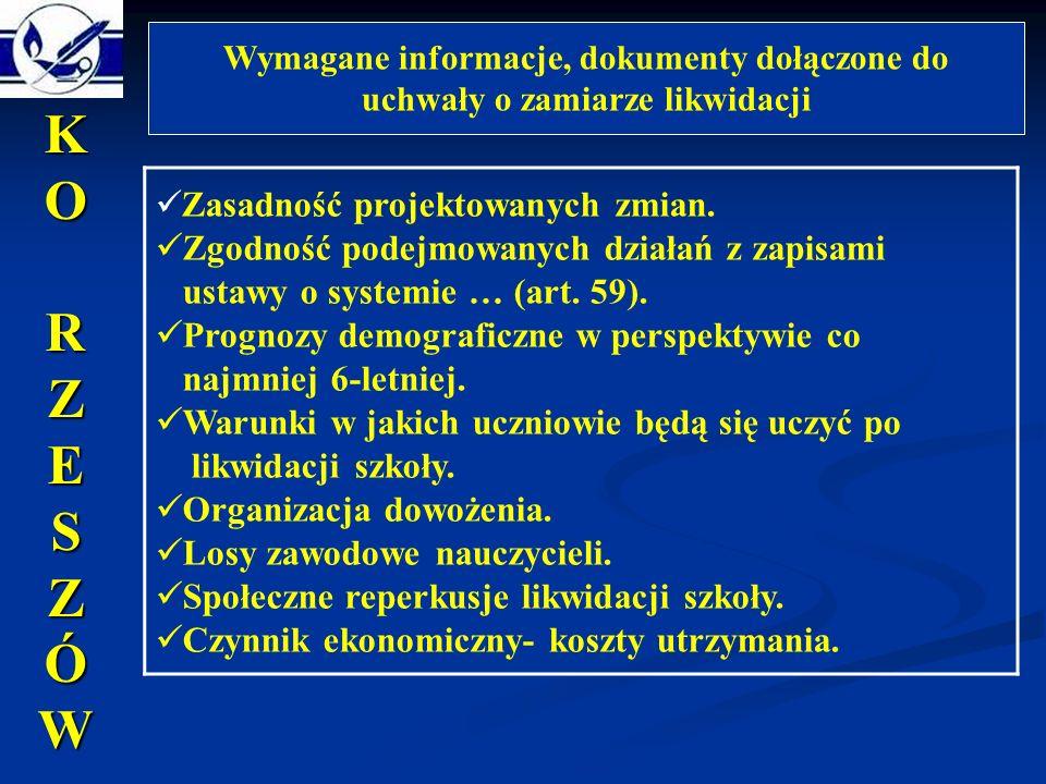 Wymagane informacje, dokumenty dołączone do uchwały o zamiarze likwidacji