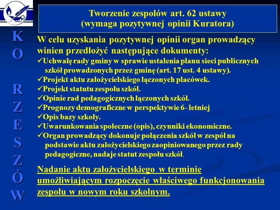 Tworzenie zespołów art. 62 ustawy (wymaga pozytywnej opinii Kuratora)