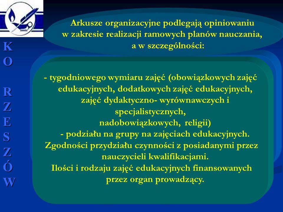 Arkusze organizacyjne podlegają opiniowaniu w zakresie realizacji ramowych planów nauczania, a w szczególności: