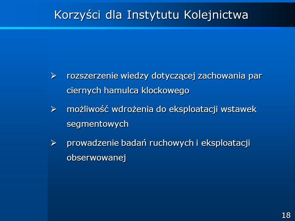 Korzyści dla Instytutu Kolejnictwa
