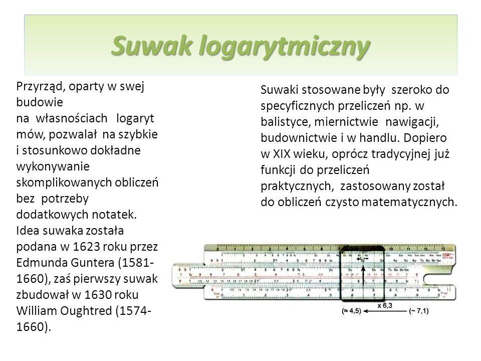 Suwak logarytmiczny